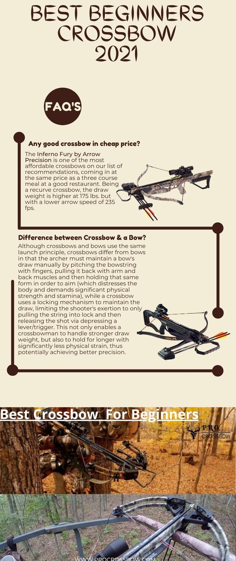 Best beginners crossbow 2021